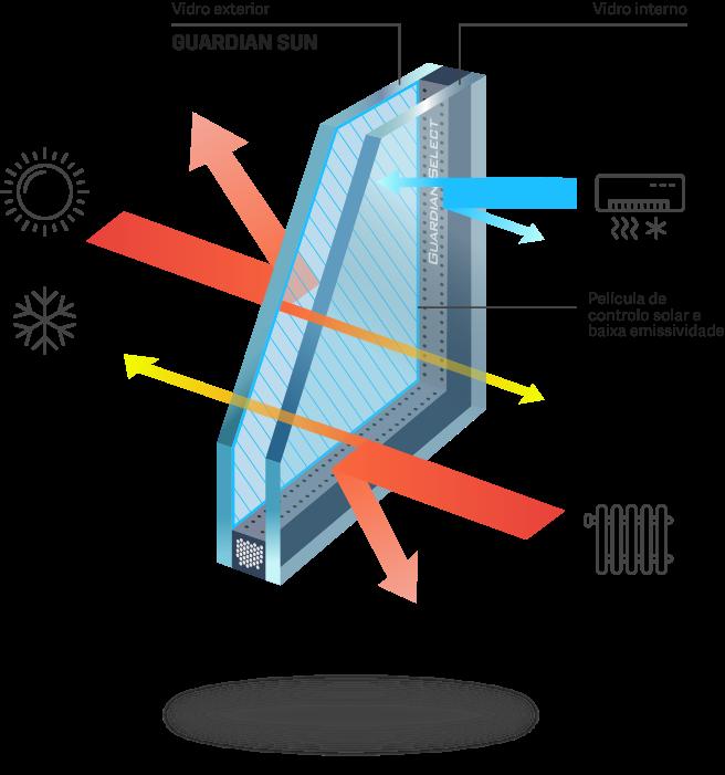 img-product-infography-guardiansun-pt